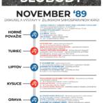 plagát s podujatiami november 1989